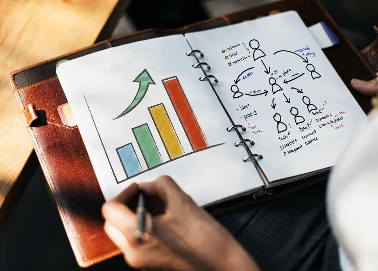 Você conhece o Lead Scoring? Conheça o processo que irá aumentar suas vendas!