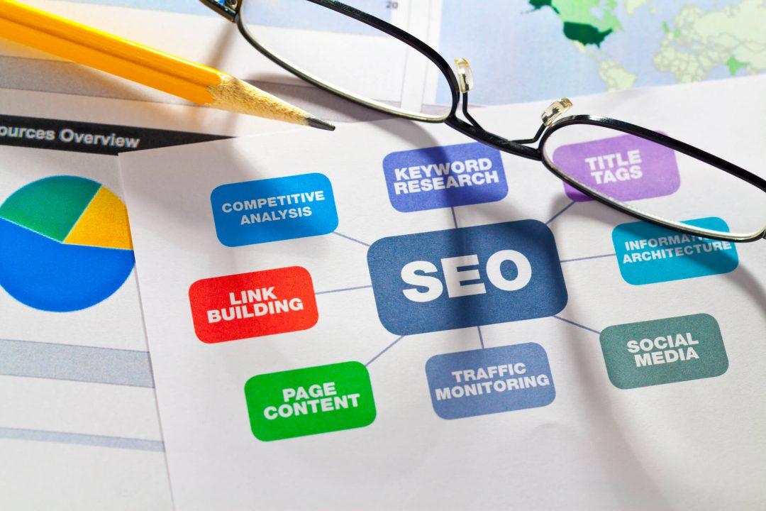Você sabe o que é uma análise de SEO e qual a sua importância? Veja agora mesmo como conseguir bons resultados para seu site com essa estratégia.
